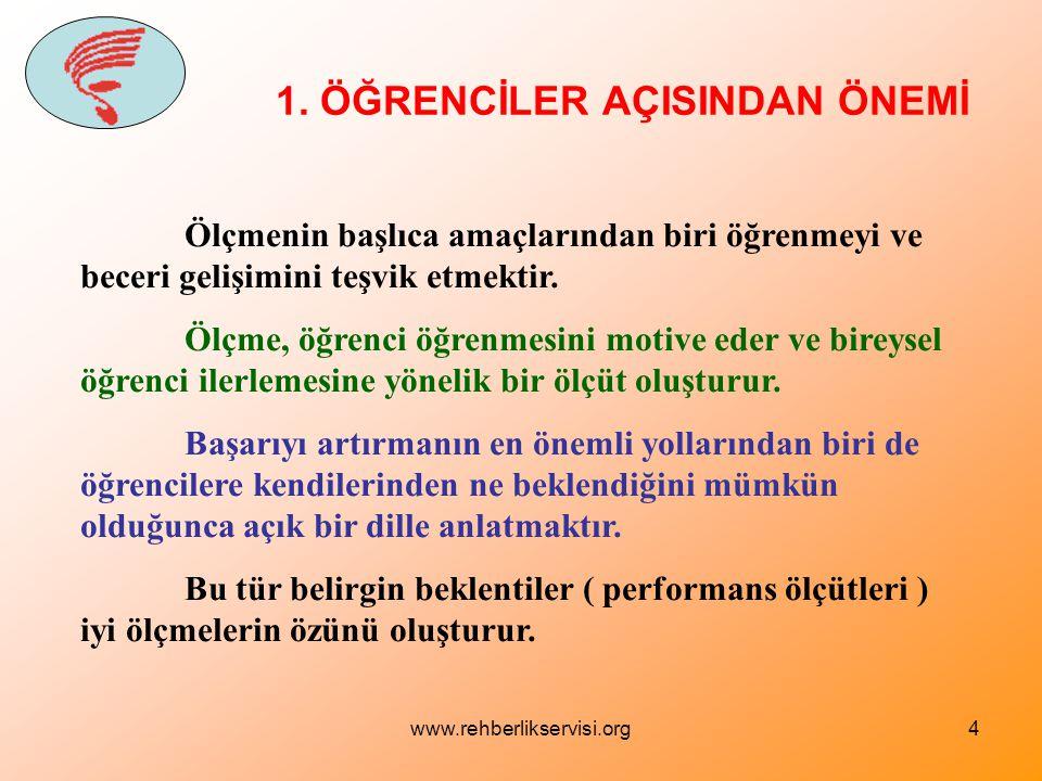 www.rehberlikservisi.org24