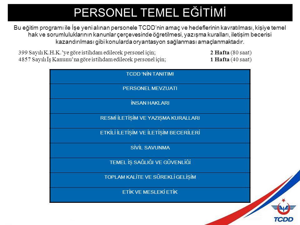 PERSONEL TEMEL EĞİTİM İ Bu eğitim programı ile İşe yeni alınan personele TCDD'nin amaç ve hedeflerinin kavratılması, kişiye temel hak ve sorumluluklar
