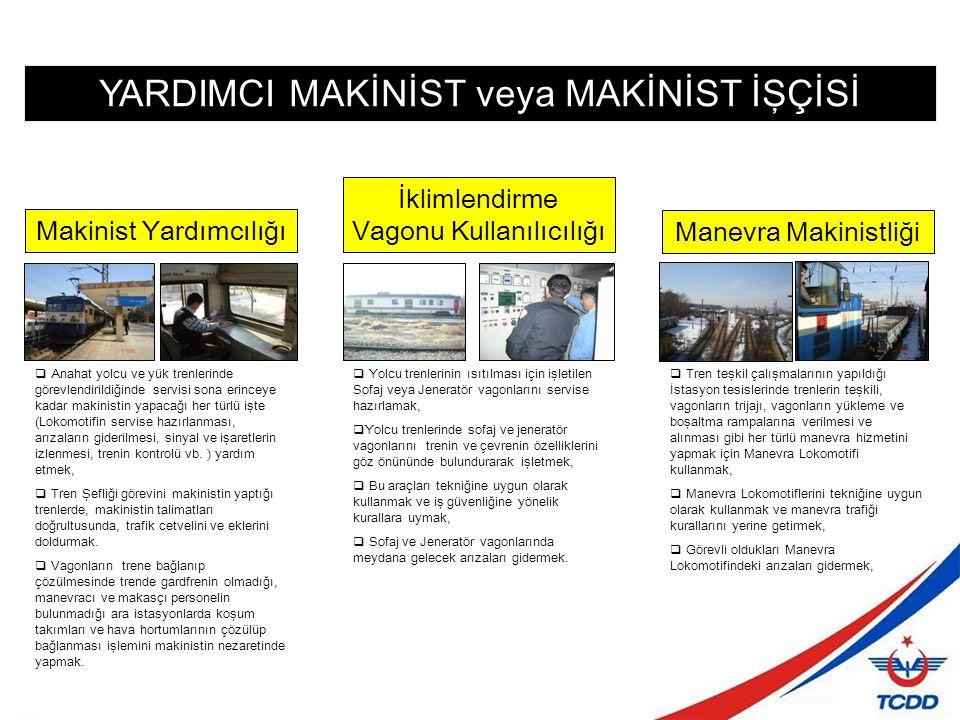 İklimlendirme Vagonu Kullanılıcılığı  Yolcu trenlerinin ısıtılması için işletilen Sofaj veya Jeneratör vagonlarını servise hazırlamak,  Yolcu trenle