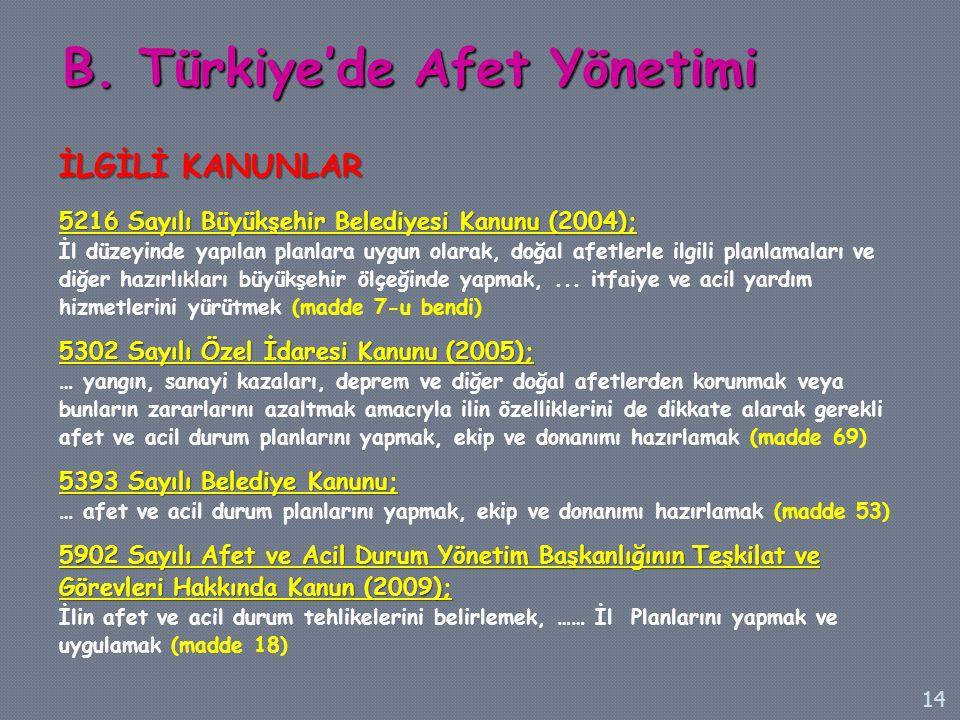 B. Türkiye'de Afet Yönetimi İLGİLİ KANUNLAR 5216 Sayılı Büyükşehir Belediyesi Kanunu (2004); İl düzeyinde yapılan planlara uygun olarak, doğal afetler