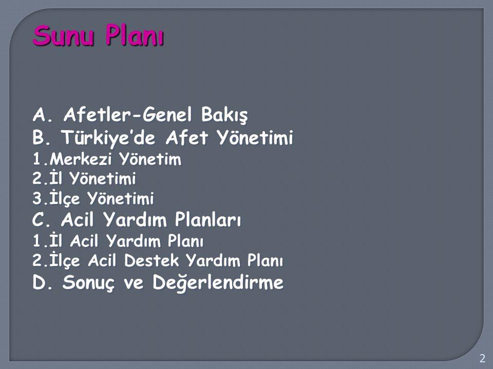 Sunu Planı A. Afetler-Genel Bakış B. Türkiye'de Afet Yönetimi 1.Merkezi Yönetim 2.İl Yönetimi 3.İlçe Yönetimi C. Acil Yardım Planları 1.İl Acil Yardım