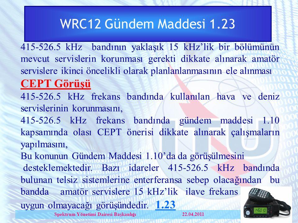 WRC12 Gündem Maddesi 1.23 415-526.5 kHz bandının yaklaşık 15 kHz'lik bir bölümünün mevcut servislerin korunması gerekti dikkate alınarak amatör servislere ikinci öncelikli olarak planlanlanmasının ele alınması CEPT Görüşü 415-526.5 kHz frekans bandında kullanılan hava ve deniz servislerinin korunmasını, 415-526.5 kHz frekans bandında gündem maddesi 1.10 kapsamında olası CEPT önerisi dikkate alınarak çalışmaların yapılmasını, Bu konunun Gündem Maddesi 1.10'da da görüşülmesini desteklemektedir.