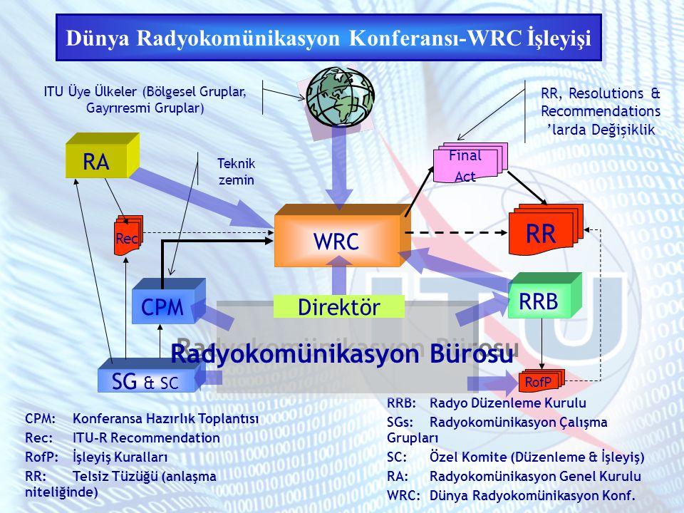CPM:Konferansa Hazırlık Toplantısı Rec:ITU-R Recommendation RofP:İşleyiş Kuralları RR:Telsiz Tüzüğü (anlaşma niteliğinde) WRC SG & SC CPM RRB:Radyo Düzenleme Kurulu SGs:Radyokomünikasyon Çalışma Grupları SC: Özel Komite (Düzenleme & İşleyiş) RA:Radyokomünikasyon Genel Kurulu WRC:Dünya Radyokomünikasyon Konf.
