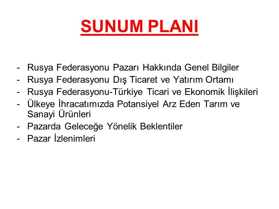 SUNUM PLANI -Rusya Federasyonu Pazarı Hakkında Genel Bilgiler -Rusya Federasyonu Dış Ticaret ve Yatırım Ortamı -Rusya Federasyonu-Türkiye Ticari ve Ek