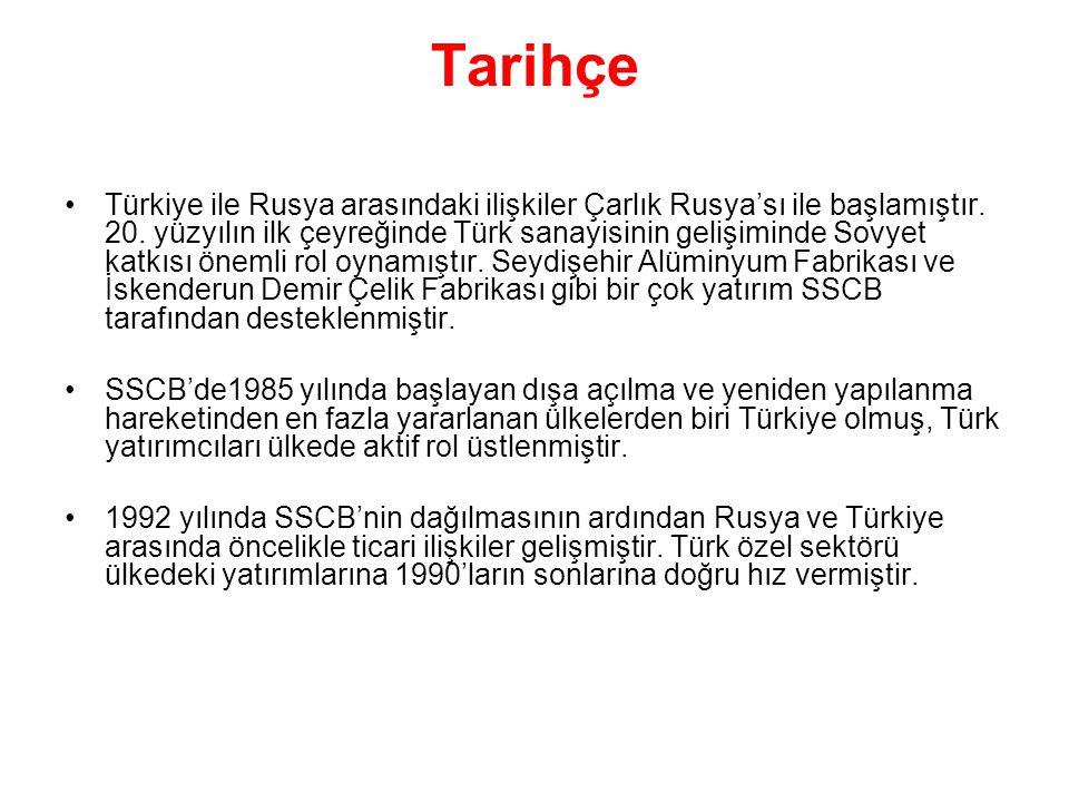 •Türkiye ile Rusya arasındaki ilişkiler Çarlık Rusya'sı ile başlamıştır. 20. yüzyılın ilk çeyreğinde Türk sanayisinin gelişiminde Sovyet katkısı öneml