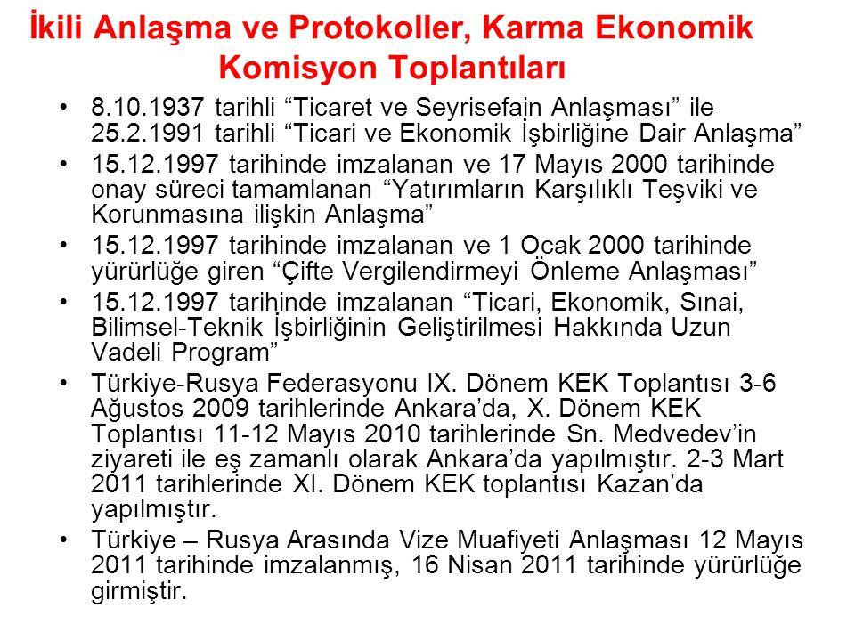 """İkili Anlaşma ve Protokoller, Karma Ekonomik Komisyon Toplantıları •8.10.1937 tarihli """"Ticaret ve Seyrisefain Anlaşması"""" ile 25.2.1991 tarihli """"Ticari"""