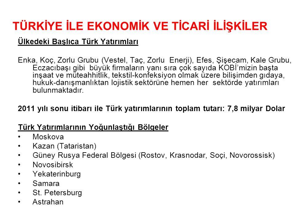 Ülkedeki Başlıca Türk Yatırımları Enka, Koç, Zorlu Grubu (Vestel, Taç, Zorlu Enerji), Efes, Şişecam, Kale Grubu, Eczacıbaşı gibi büyük firmaların yanı