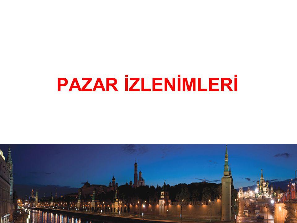 PAZAR İZLENİMLERİ