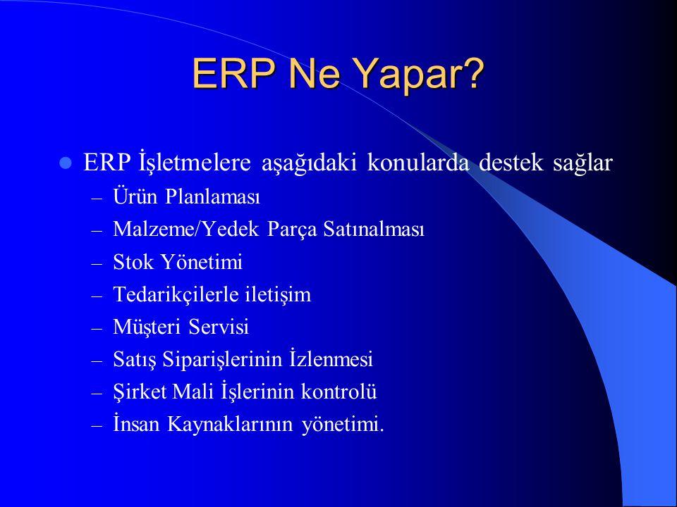 ERP Ne Yapar?  ERP İşletmelere aşağıdaki konularda destek sağlar – Ürün Planlaması – Malzeme/Yedek Parça Satınalması – Stok Yönetimi – Tedarikçilerle