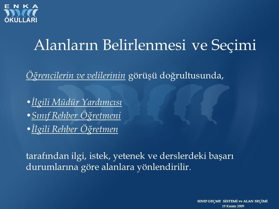 SINIF GEÇME SİSTEMİ ve ALAN SEÇİMİ 19 Kasım 2009 Alanların Belirlenmesi ve Seçimi Öğrencilerin ve velilerinin görüşü doğrultusunda, • İlgili Müdür Yar