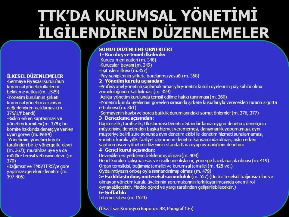 TTK'DA KURUMSAL YÖNETİMİ İLGİLENDİREN DÜZENLEMELER İLKESEL DÜZENLEMELER -Sermaye Piyasası Kurulu'nun kurumsal yönetim ilkelerini belirleme yetkisi (m.