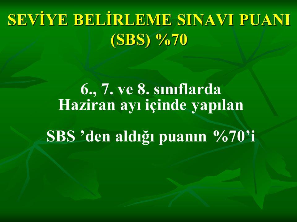 SEVİYE BELİRLEME SINAVI PUANI (SBS) %70 6., 7. ve 8. sınıflarda Haziran ayı içinde yapılan SBS 'den aldığı puanın %70'i