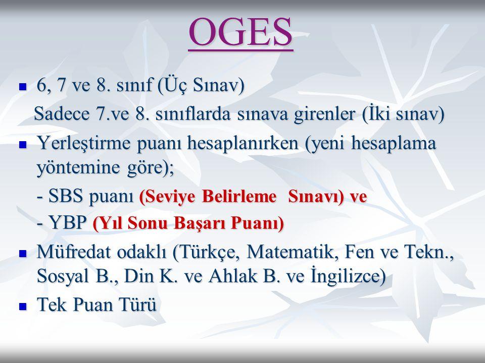 OGES  6, 7 ve 8. sınıf (Üç Sınav) Sadece 7.ve 8. sınıflarda sınava girenler (İki sınav) Sadece 7.ve 8. sınıflarda sınava girenler (İki sınav)  Yerle
