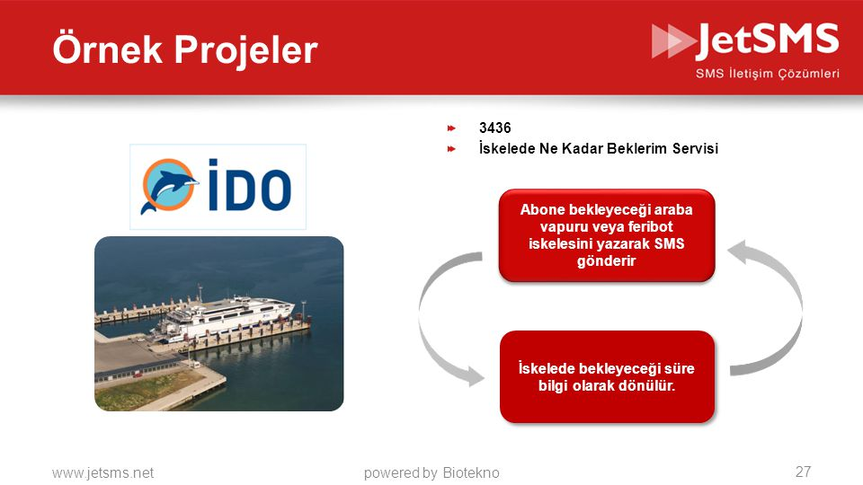 www.jetsms.netpowered by Biotekno 3436 İskelede Ne Kadar Beklerim Servisi Abone bekleyeceği araba vapuru veya feribot iskelesini yazarak SMS gönderir İskelede bekleyeceği süre bilgi olarak dönülür.