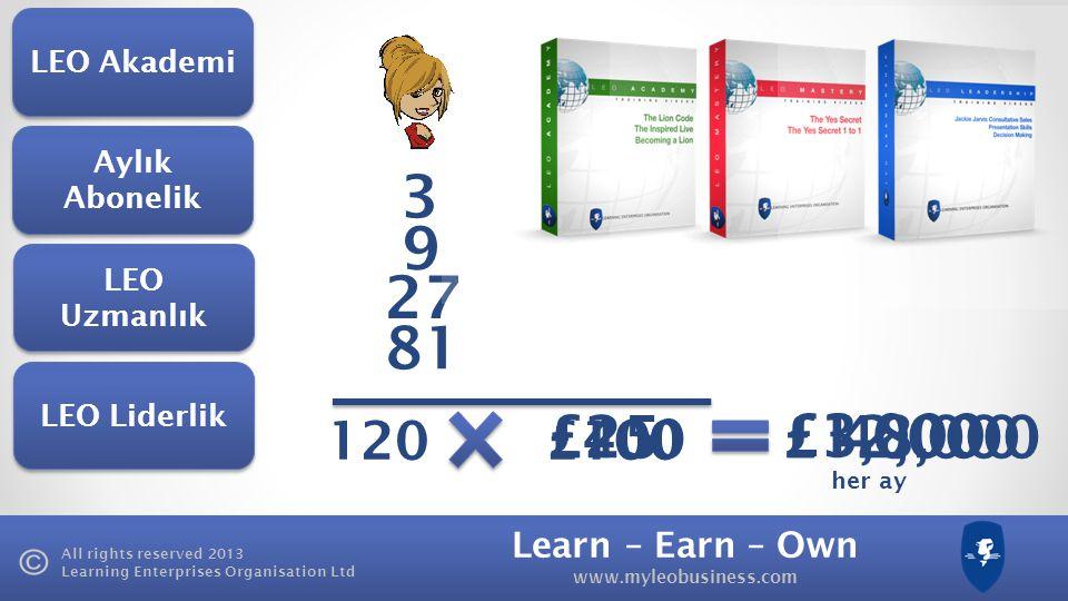 Learn – Earn – Own www.myleobusiness.com All rights reserved 2013 Learning Enterprises Organisation Ltd Kazancım £25 £50 £75 £100 Kural Siz 2. Üyeniz
