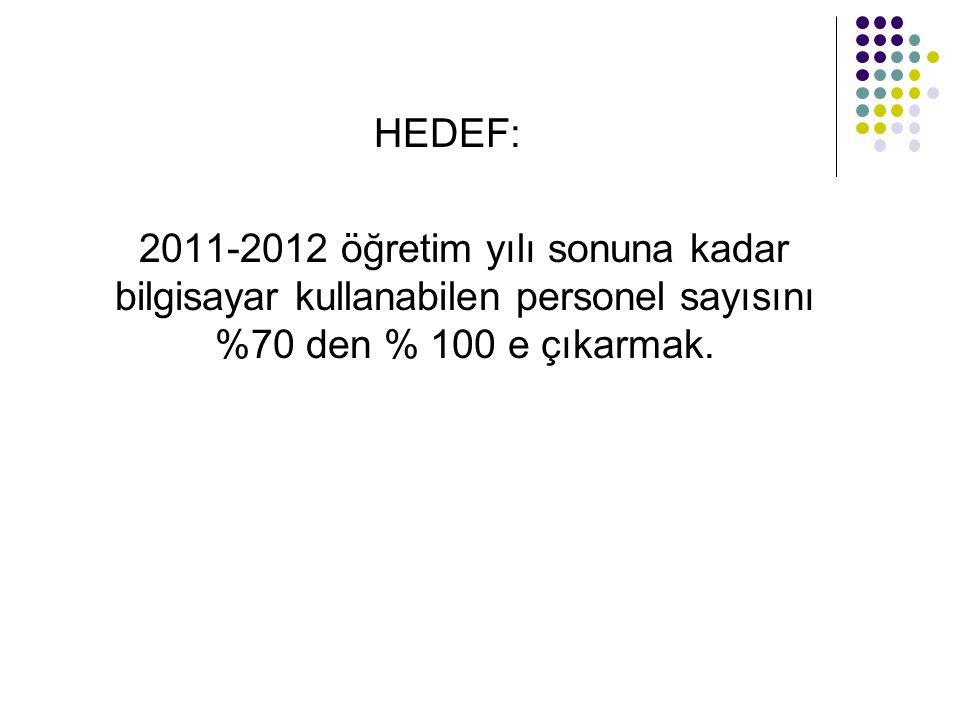 HEDEF: 2011-2012 öğretim yılı sonuna kadar bilgisayar kullanabilen personel sayısını %70 den % 100 e çıkarmak.