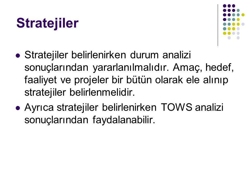 Stratejiler  Stratejiler belirlenirken durum analizi sonuçlarından yararlanılmalıdır.