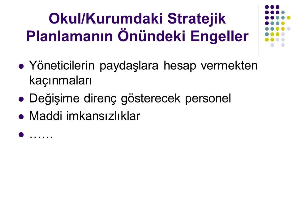 Okul/Kurumdaki Stratejik Planlamanın Önündeki Engeller  Yöneticilerin paydaşlara hesap vermekten kaçınmaları  Değişime direnç gösterecek personel  Maddi imkansızlıklar  ……