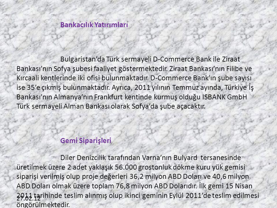 27.02.12 Bankacılık Yatırımları Bulgaristan'da Türk sermayeli D-Commerce Bank ile Ziraat Bankası'nın Sofya şubesi faaliyet göstermektedir. Ziraat Bank