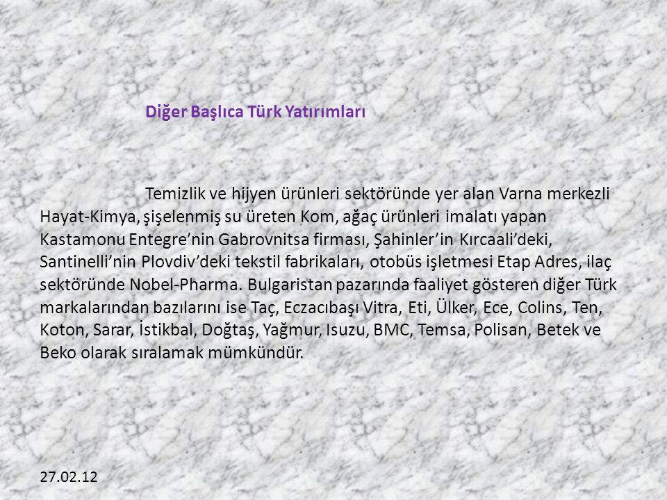 27.02.12 Diğer Başlıca Türk Yatırımları Temizlik ve hijyen ürünleri sektöründe yer alan Varna merkezli Hayat-Kimya, şişelenmiş su üreten Kom, ağaç ürünleri imalatı yapan Kastamonu Entegre'nin Gabrovnitsa firması, Şahinler'in Kırcaali'deki, Santinelli'nin Plovdiv'deki tekstil fabrikaları, otobüs işletmesi Etap Adres, ilaç sektöründe Nobel-Pharma.