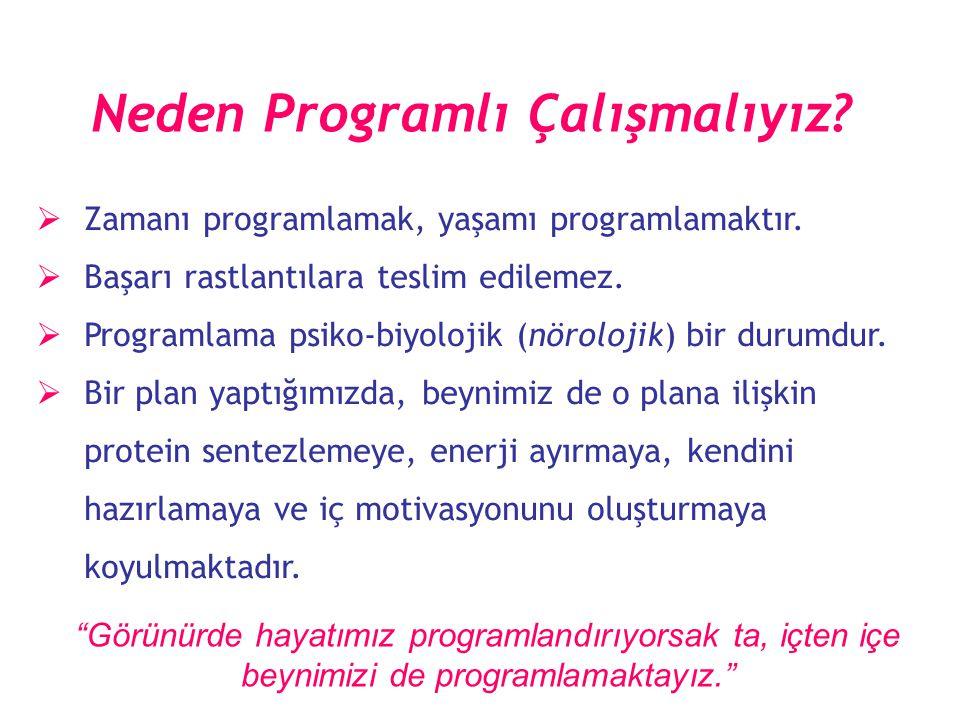  Zamanı programlamak, yaşamı programlamaktır.  Başarı rastlantılara teslim edilemez.  Programlama psiko-biyolojik (nörolojik) bir durumdur.  Bir p