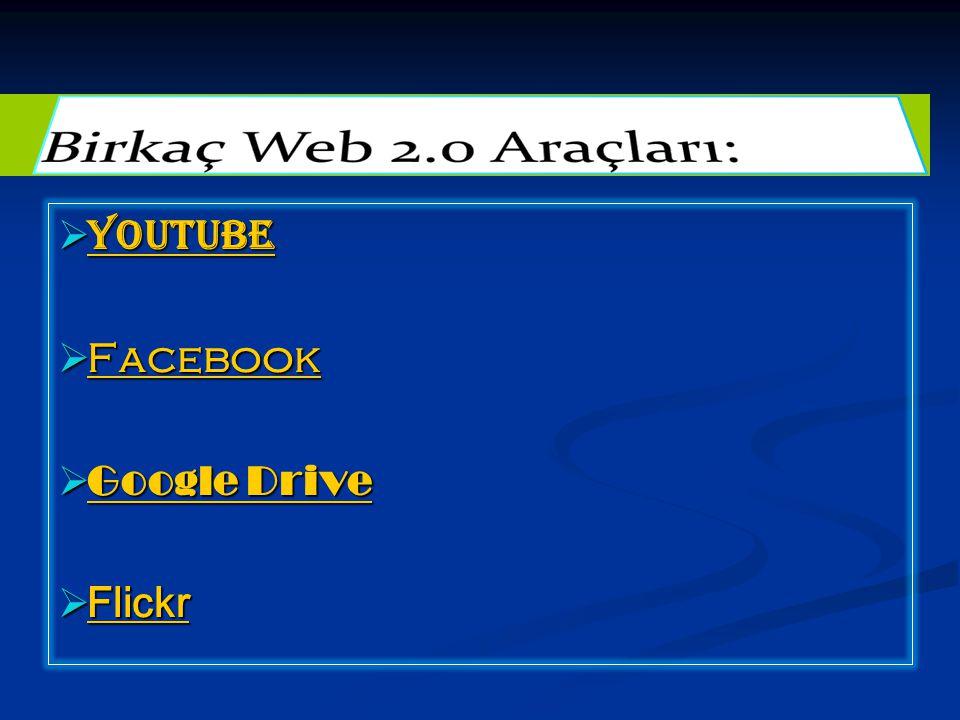  YouTube YouTube  Facebook Facebook  Google Drive Google Drive Google Drive  Flickr Flickr