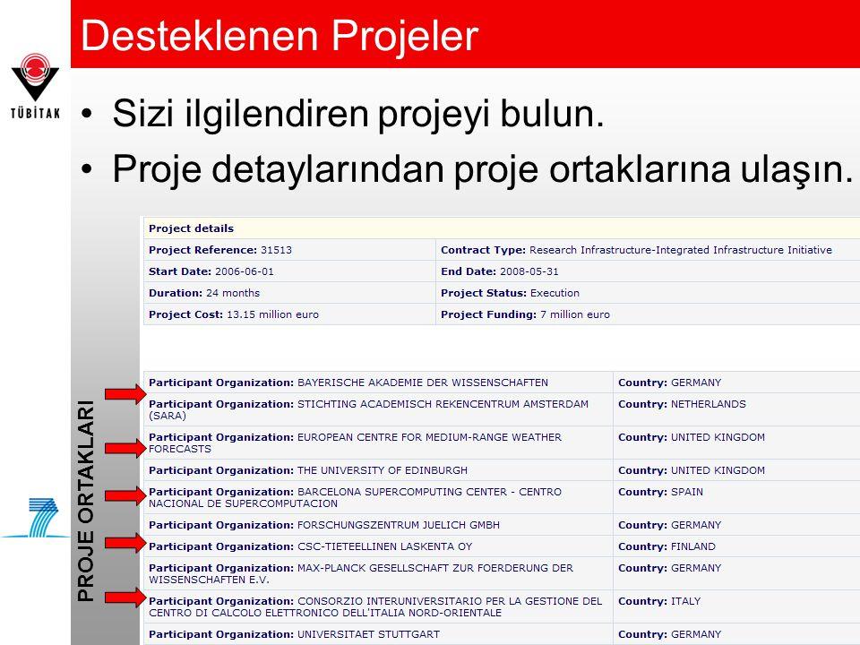 Desteklenen Projeler •Sizi ilgilendiren projeyi bulun. •Proje detaylarından proje ortaklarına ulaşın. PROJE ORTAKLARI