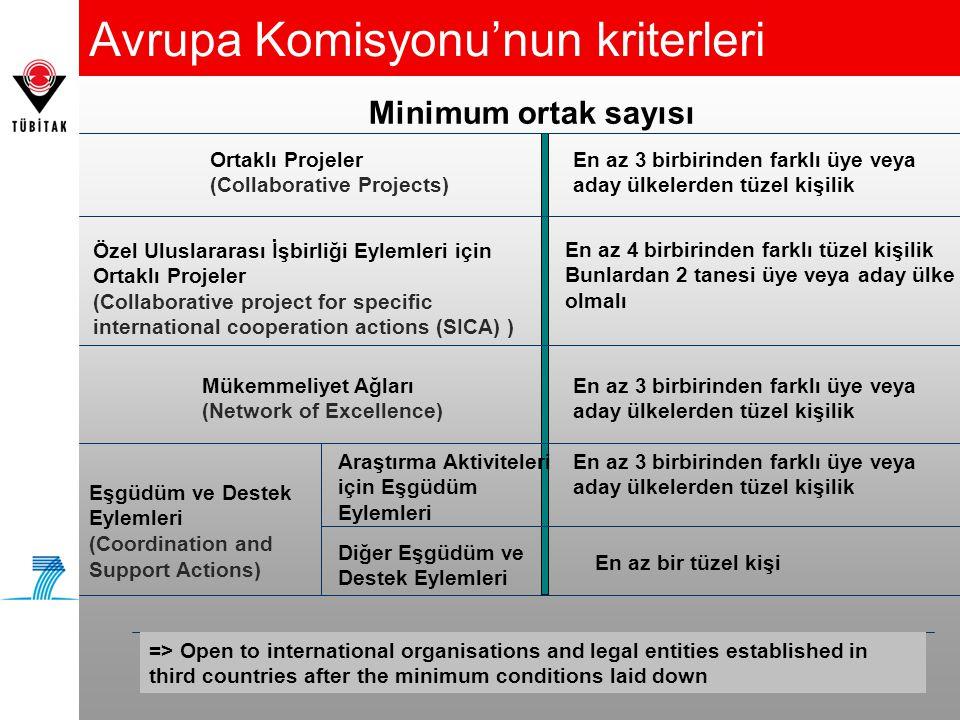Avrupa Komisyonu'nun kriterleri Minimum ortak sayısı Ortaklı Projeler (Collaborative Projects) En az 3 birbirinden farklı üye veya aday ülkelerden tüz