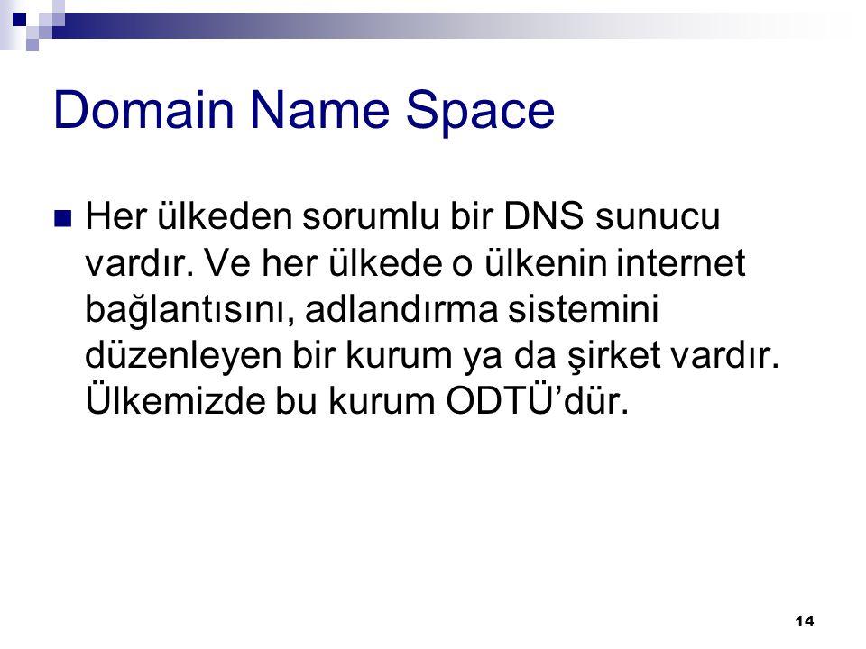 14 Domain Name Space  Her ülkeden sorumlu bir DNS sunucu vardır. Ve her ülkede o ülkenin internet bağlantısını, adlandırma sistemini düzenleyen bir k