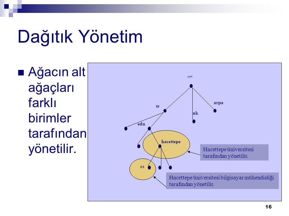 """16 Dağıtık Yönetim  Ağacın alt ağaçları farklı birimler tarafından yönetilir. """""""" arpa tr edu hacettepe uk cs Hacettepe üniversitesi tarafından yöneti"""