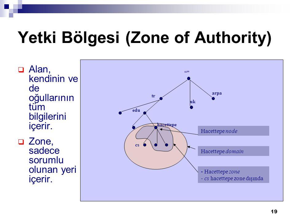 19 Yetki Bölgesi (Zone of Authority)  Alan, kendinin ve de oğullarının tüm bilgilerini içerir.