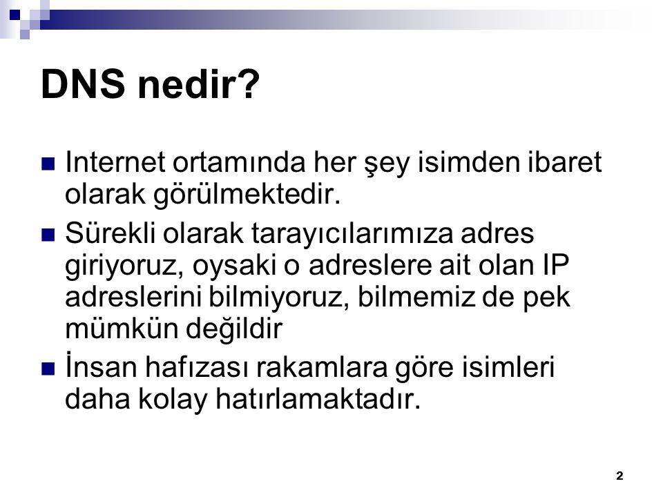 2 DNS nedir?  Internet ortamında her şey isimden ibaret olarak görülmektedir.  Sürekli olarak tarayıcılarımıza adres giriyoruz, oysaki o adreslere a