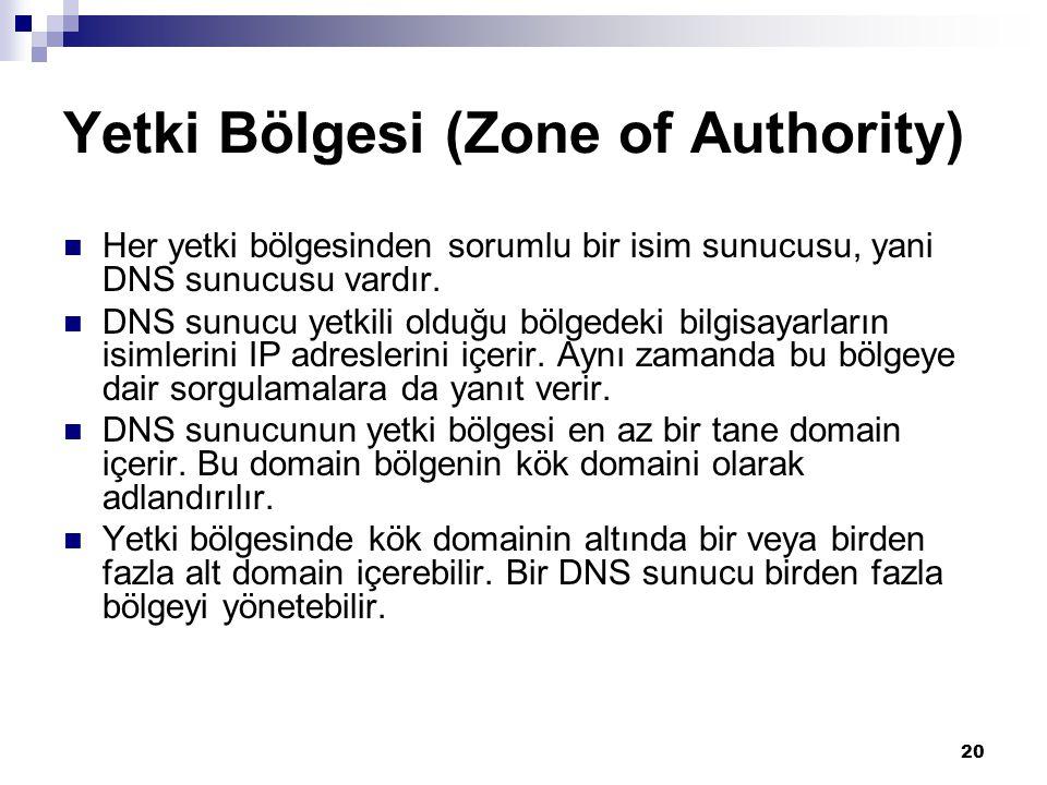 20 Yetki Bölgesi (Zone of Authority)  Her yetki bölgesinden sorumlu bir isim sunucusu, yani DNS sunucusu vardır.  DNS sunucu yetkili olduğu bölgedek