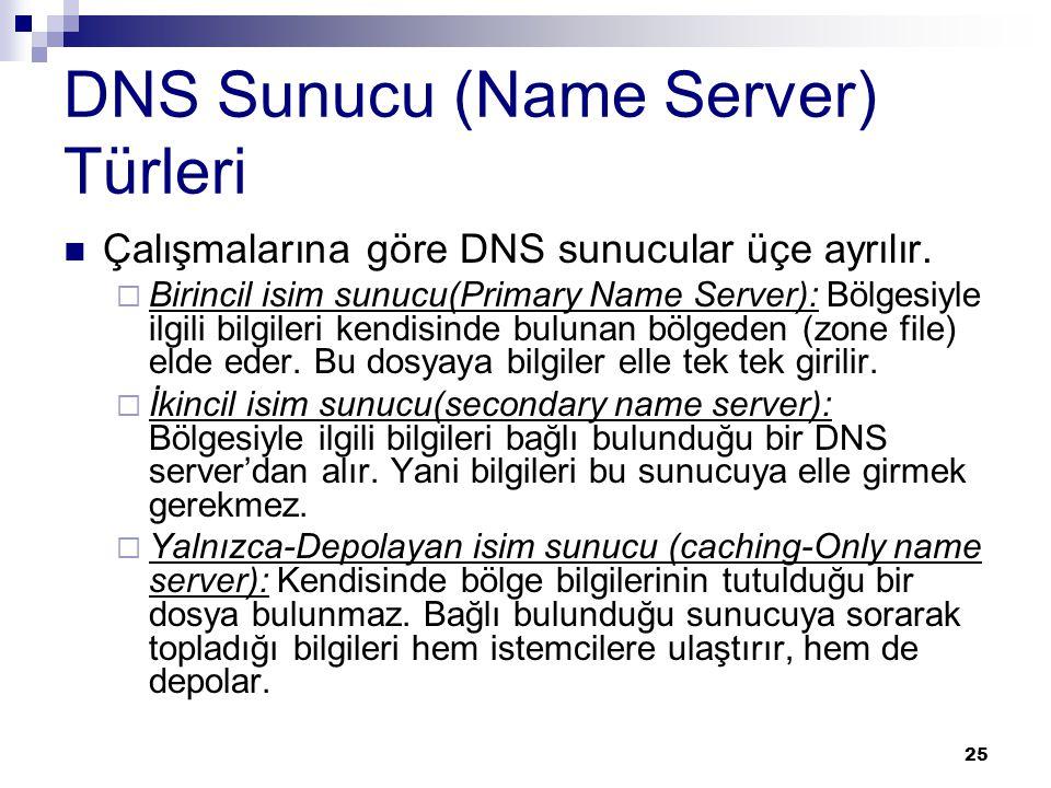 25 DNS Sunucu (Name Server) Türleri  Çalışmalarına göre DNS sunucular üçe ayrılır.  Birincil isim sunucu(Primary Name Server): Bölgesiyle ilgili bil