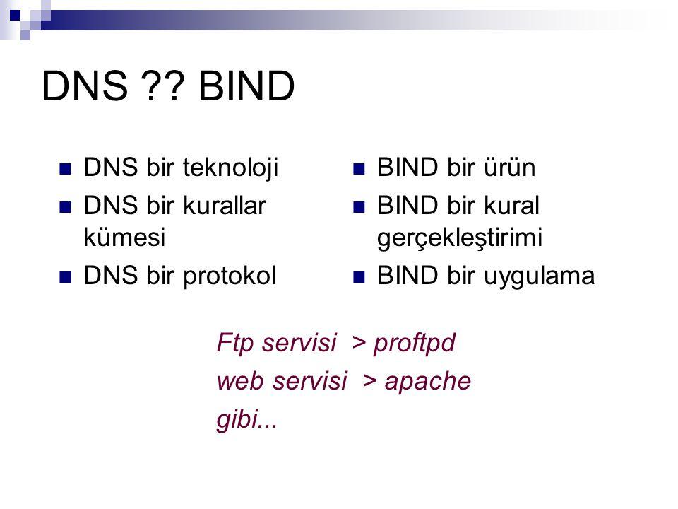 DNS ?? BIND  DNS bir teknoloji  DNS bir kurallar kümesi  DNS bir protokol  BIND bir ürün  BIND bir kural gerçekleştirimi  BIND bir uygulama Ftp