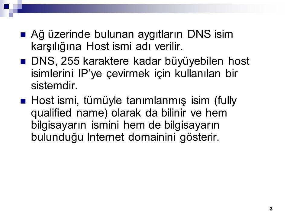 3  Ağ üzerinde bulunan aygıtların DNS isim karşılığına Host ismi adı verilir.  DNS, 255 karaktere kadar büyüyebilen host isimlerini IP'ye çevirmek i