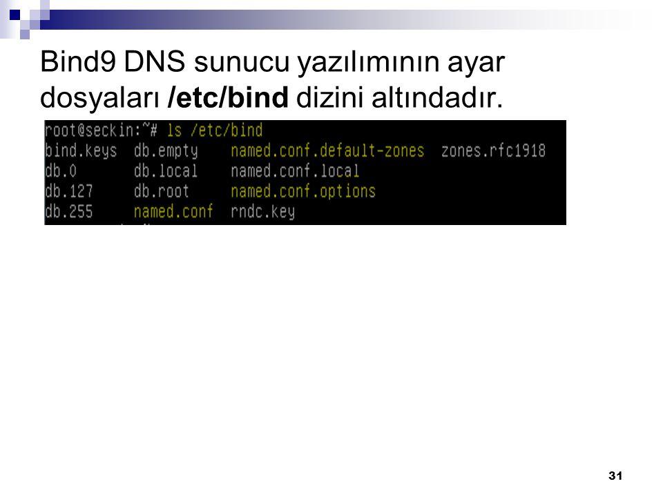 Bind9 DNS sunucu yazılımının ayar dosyaları /etc/bind dizini altındadır. 31