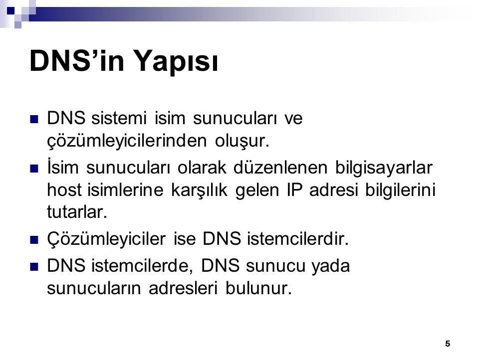 5 DNS'in Yapısı  DNS sistemi isim sunucuları ve çözümleyicilerinden oluşur.  İsim sunucuları olarak düzenlenen bilgisayarlar host isimlerine karşılı