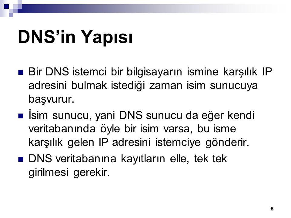 6 DNS'in Yapısı  Bir DNS istemci bir bilgisayarın ismine karşılık IP adresini bulmak istediği zaman isim sunucuya başvurur.  İsim sunucu, yani DNS s