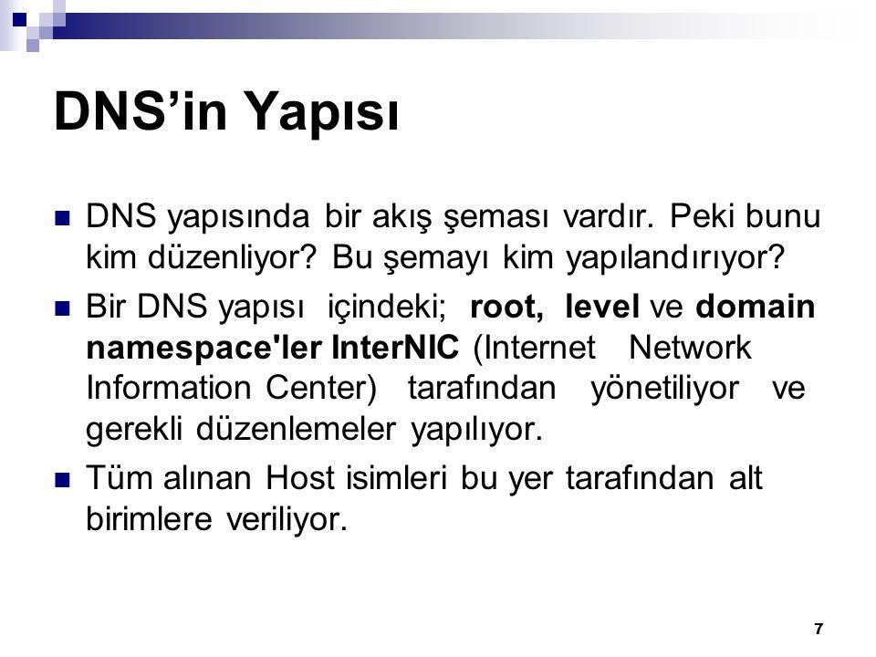 7 DNS'in Yapısı  DNS yapısında bir akış şeması vardır. Peki bunu kim düzenliyor? Bu şemayı kim yapılandırıyor?  Bir DNS yapısı içindeki; root, level
