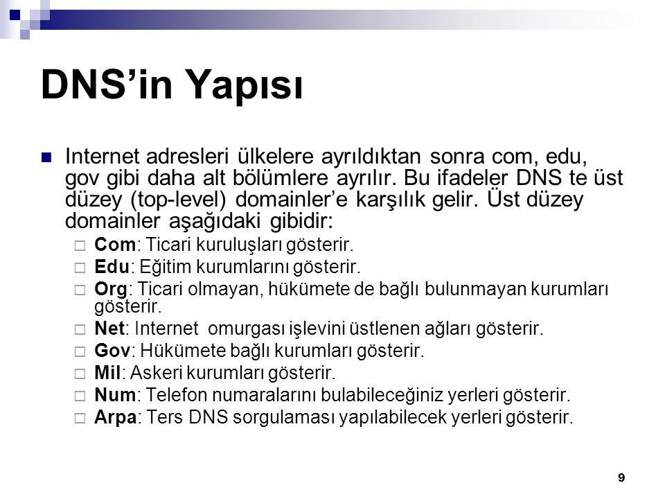 9 DNS'in Yapısı  Internet adresleri ülkelere ayrıldıktan sonra com, edu, gov gibi daha alt bölümlere ayrılır. Bu ifadeler DNS te üst düzey (top-level