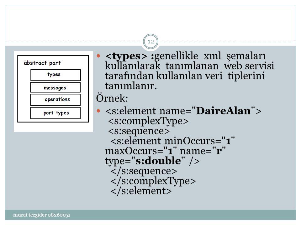  Message kısmında, web servisinin kabul edeceği ve geri döndüreceği mesajlara ait özet bilgiler yer alır.