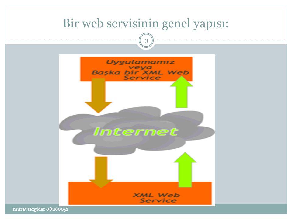 XML Web Servisi Standartları: SOAP ve WSDL  SOAP (Simple Object Access Protocol):  XML web servislerini işleyen protokollerden bir tanesi SOAP tır.