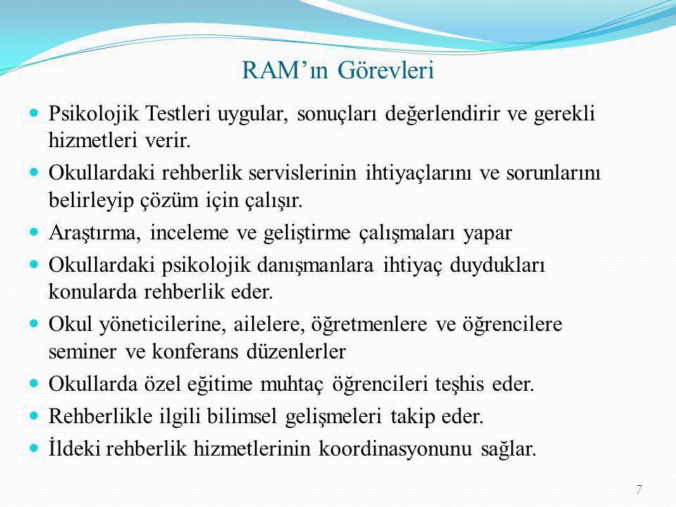 RAM'ın Görevleri  Psikolojik Testleri uygular, sonuçları değerlendirir ve gerekli hizmetleri verir.  Okullardaki rehberlik servislerinin ihtiyaçları