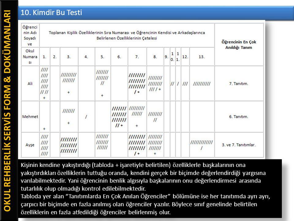 OKUL REHBERLİK SERVİS FORM & DOKÜMANLARI 10. Kimdir Bu Testi Kişinin kendine yakıştırdığı (tabloda + işaretiyle belirtilen) özelliklerle başkalarının
