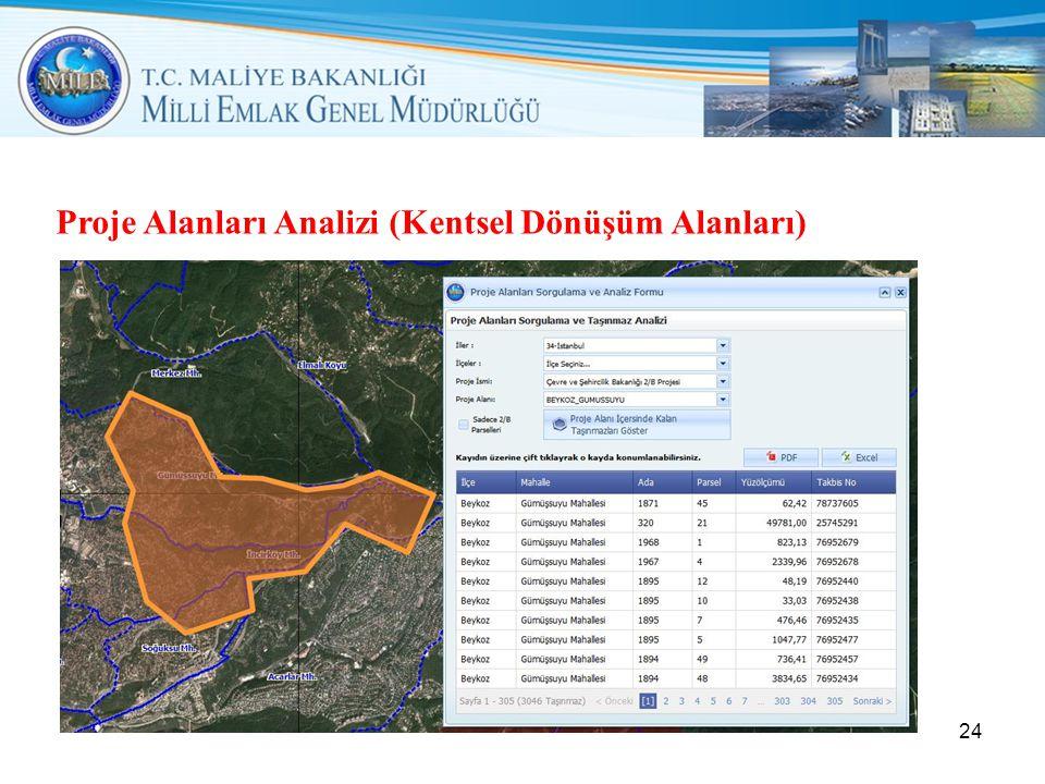 Proje Alanları Analizi (Kentsel Dönüşüm Alanları) 24
