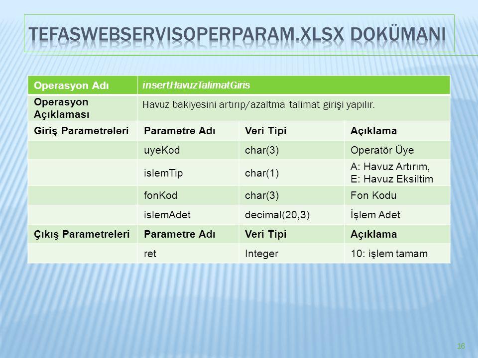 16 Operasyon Adı insertHavuzTalimatGiris Operasyon Açıklaması Havuz bakiyesini artırıp/azaltma talimat girişi yapılır. Giriş ParametreleriParametre Ad