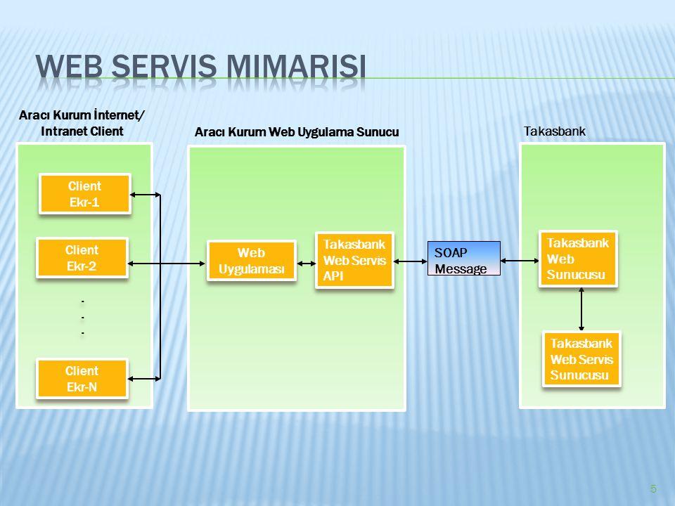 16 Operasyon Adı insertHavuzTalimatGiris Operasyon Açıklaması Havuz bakiyesini artırıp/azaltma talimat girişi yapılır.