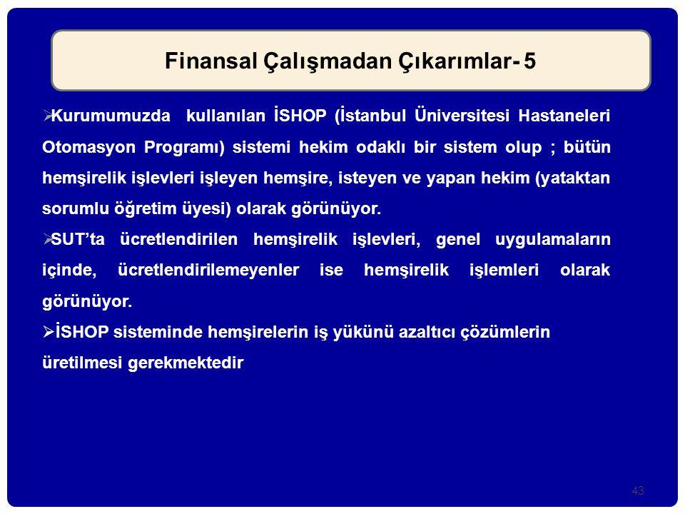 43 Finansal Çalışmadan Çıkarımlar- 5  Kurumumuzda kullanılan İSHOP (İstanbul Üniversitesi Hastaneleri Otomasyon Programı) sistemi hekim odaklı bir si