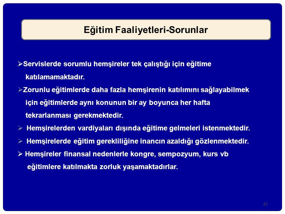 49 Eğitim Faaliyetleri-Sorunlar  Servislerde sorumlu hemşireler tek çalıştığı için eğitime katılamamaktadır.  Zorunlu eğitimlerde daha fazla hemşire